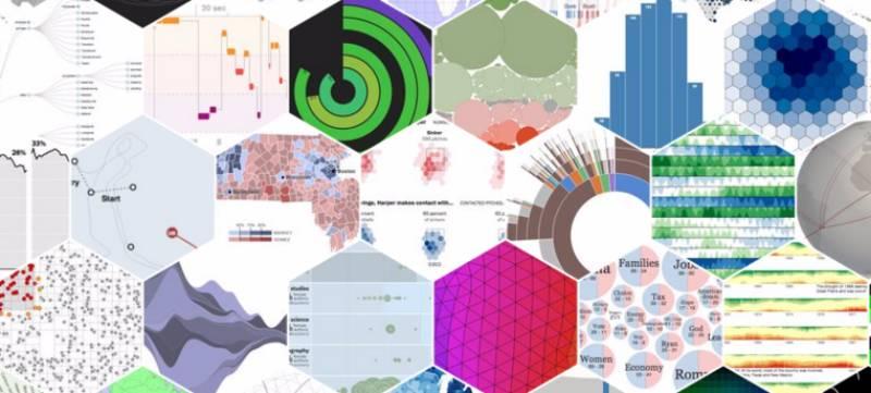 образцы визуализации данных