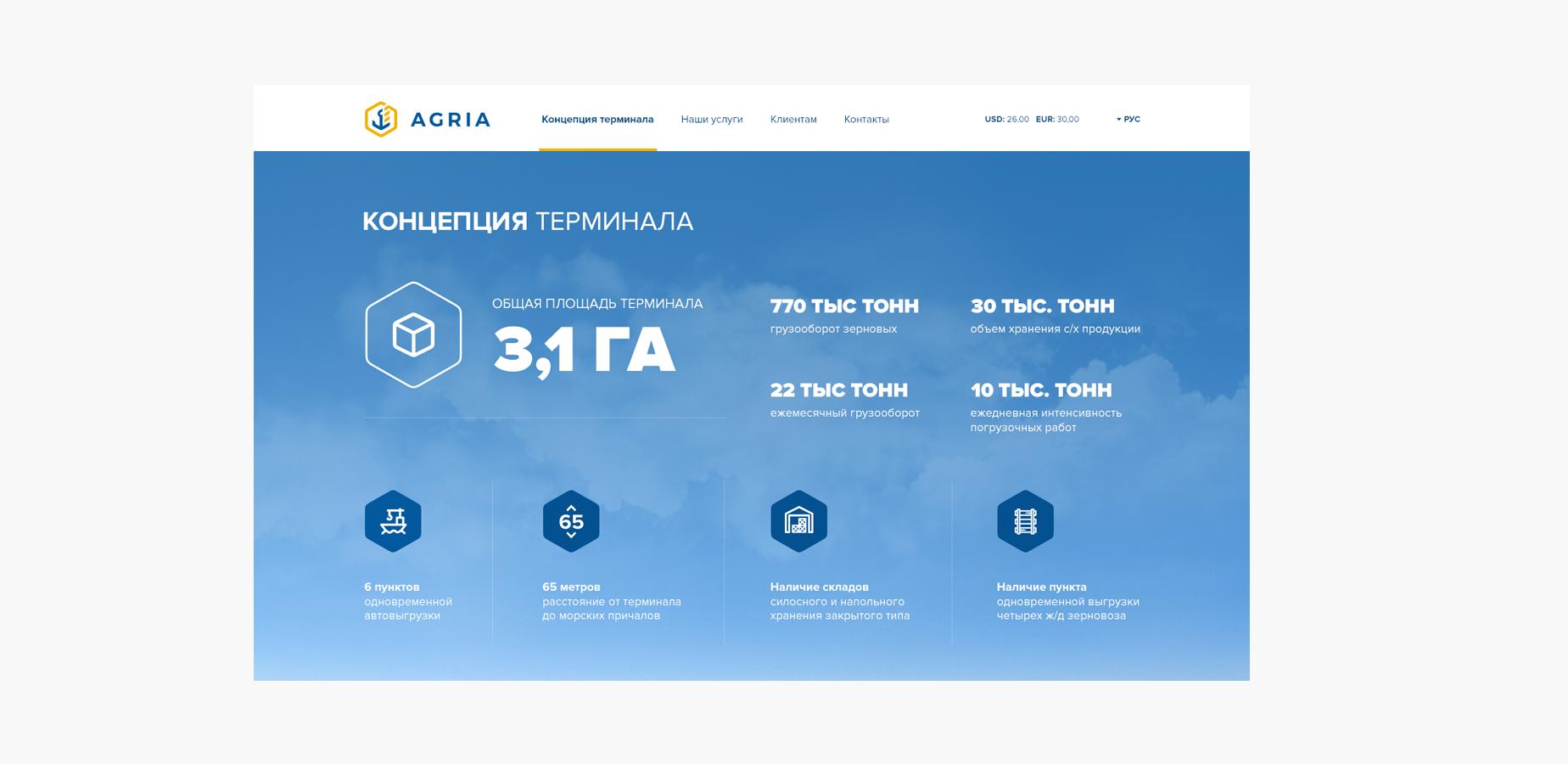 Общая информация об Agria