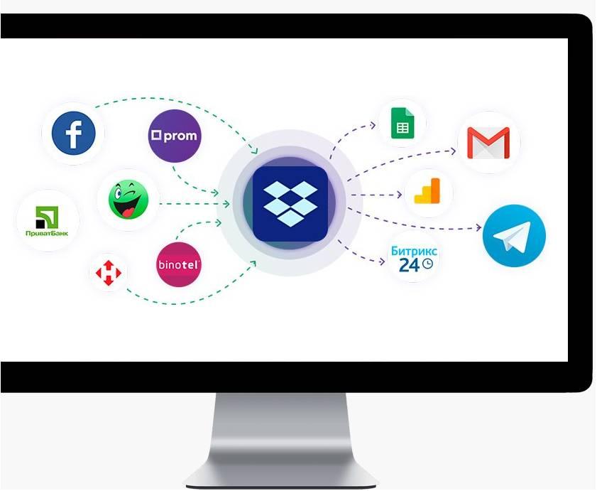 Интеграция веб-приложений с другими сторонними сервисами