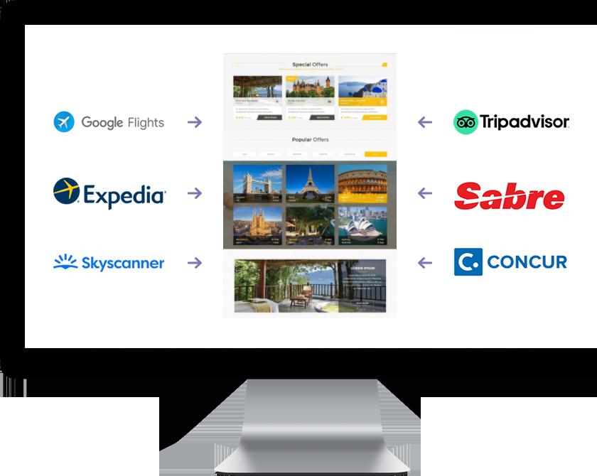 Функционал - интеграция туристического сайта со сторонними сервисами