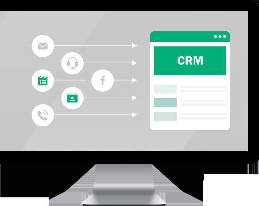 Функционал - Интеграция с CRM